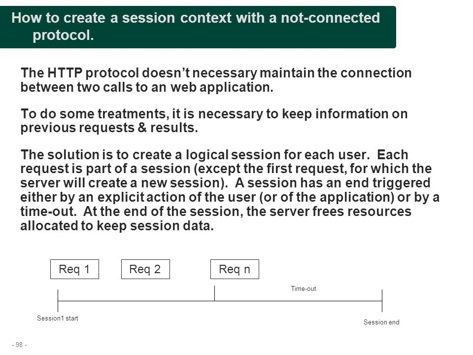 How to create a session context with a not-connected protocol.