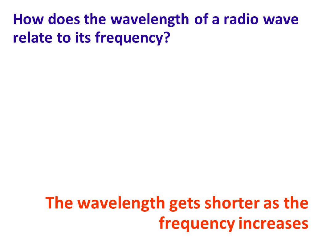 How does the wavelength of a radio wave relate to its frequency