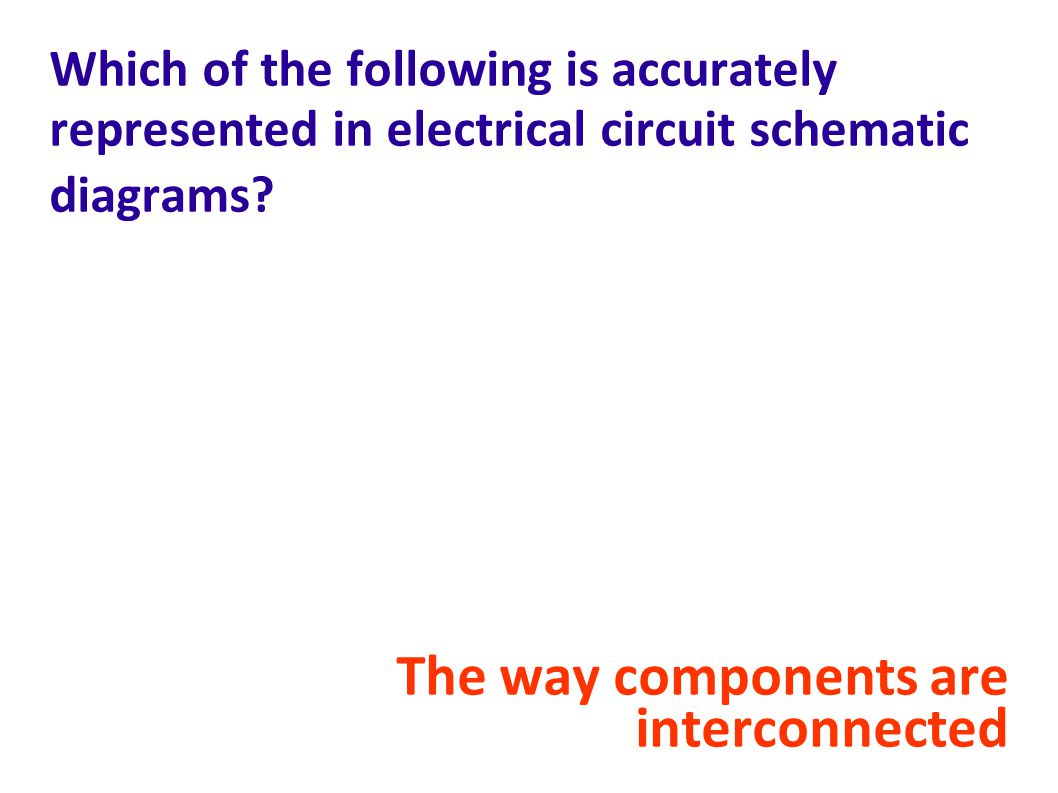 The way components are interconnected