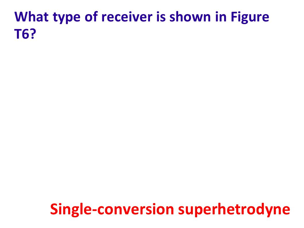 What type of receiver is shown in Figure T6