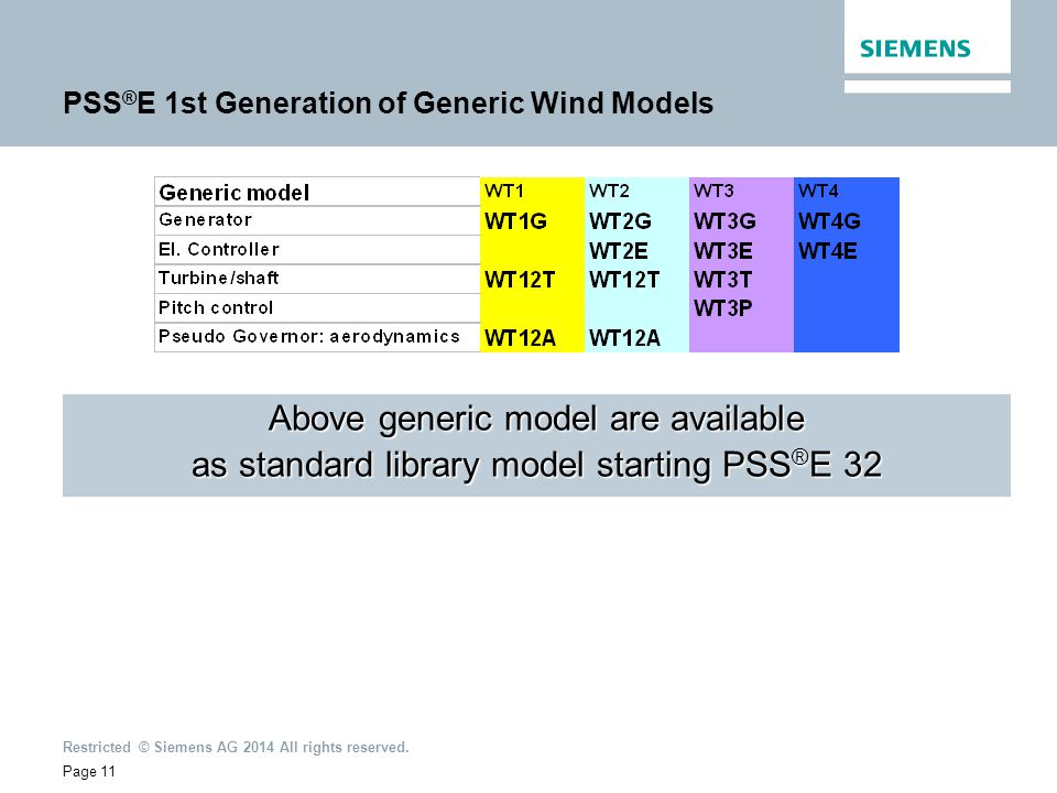 PSS®E 1st Generation of Generic Wind Models