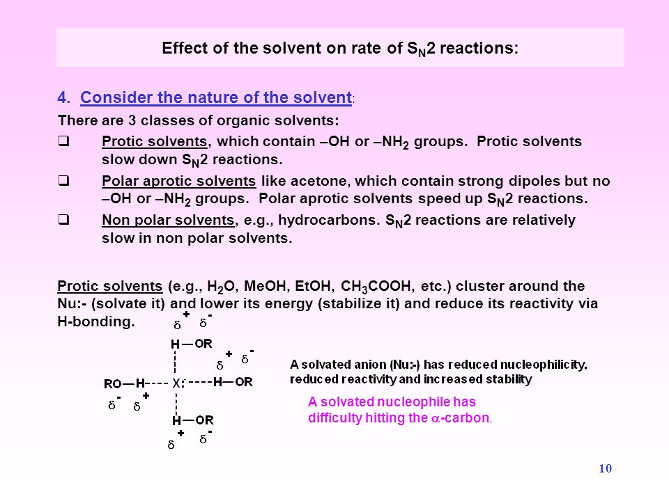Effect of the solvent on rate of SN2 reactions: