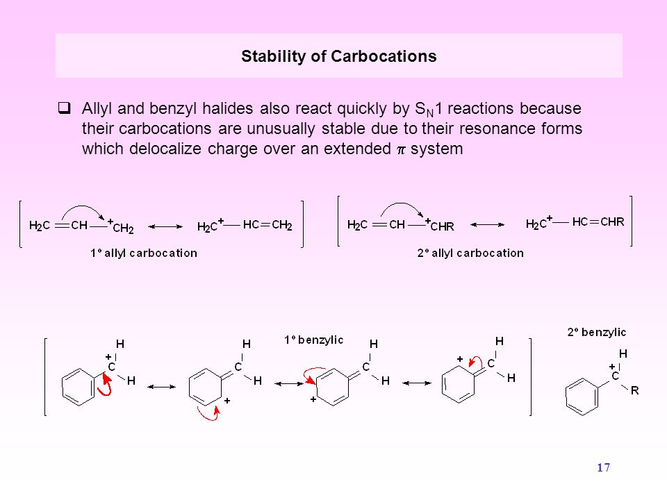 Stability of Carbocations