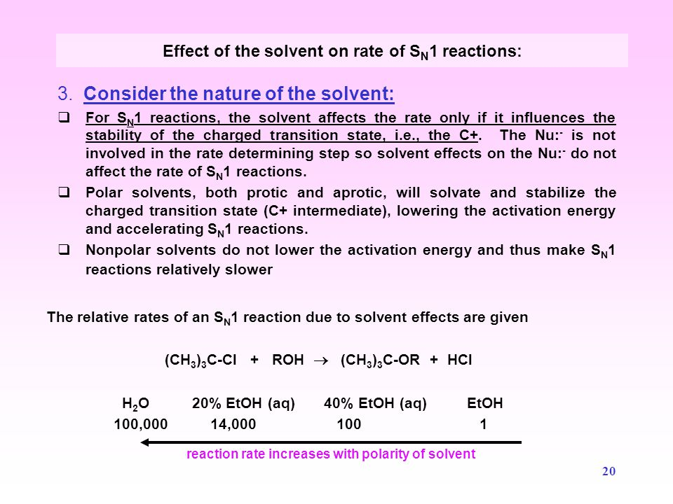 Effect of the solvent on rate of SN1 reactions: