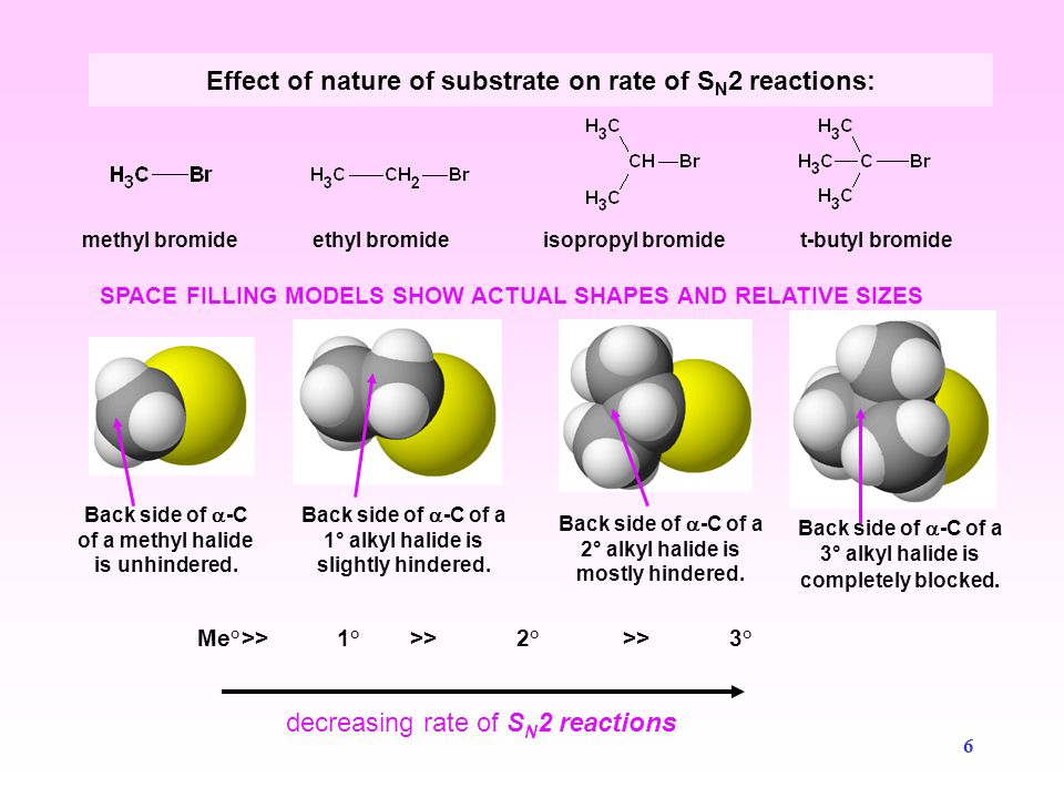 Effect of nature of substrate on rate of SN2 reactions:
