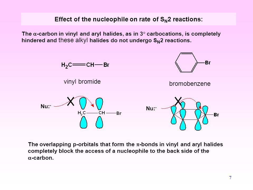 Effect of the nucleophile on rate of SN2 reactions: