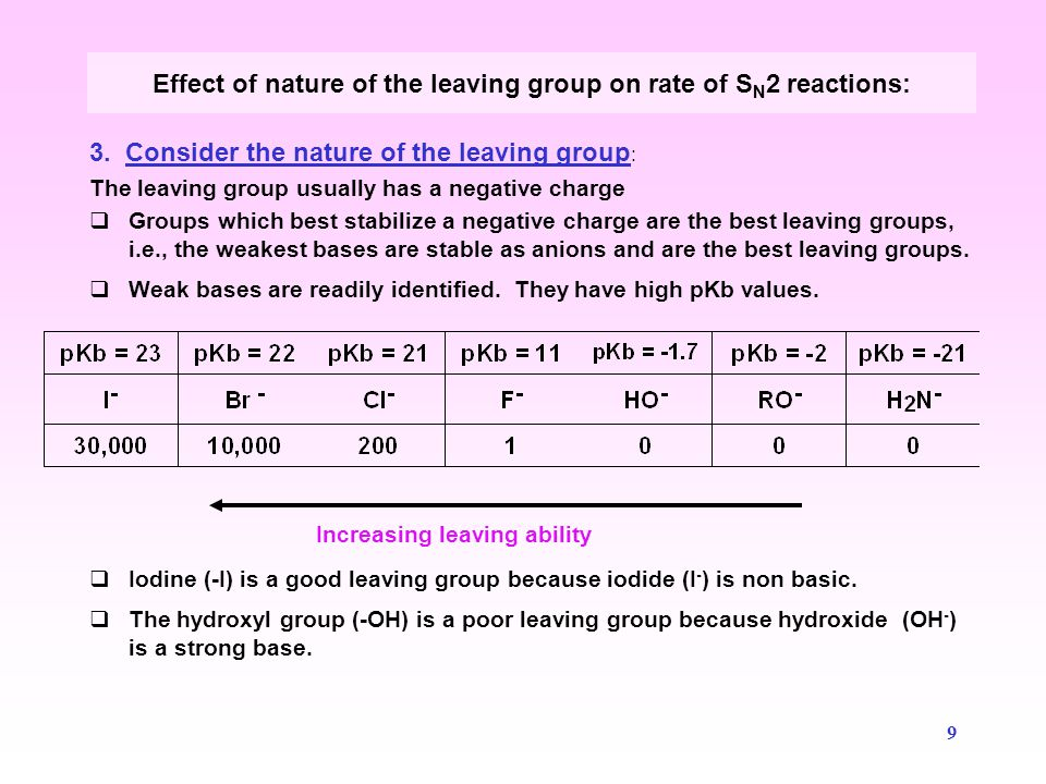 Effect of nature of the leaving group on rate of SN2 reactions: