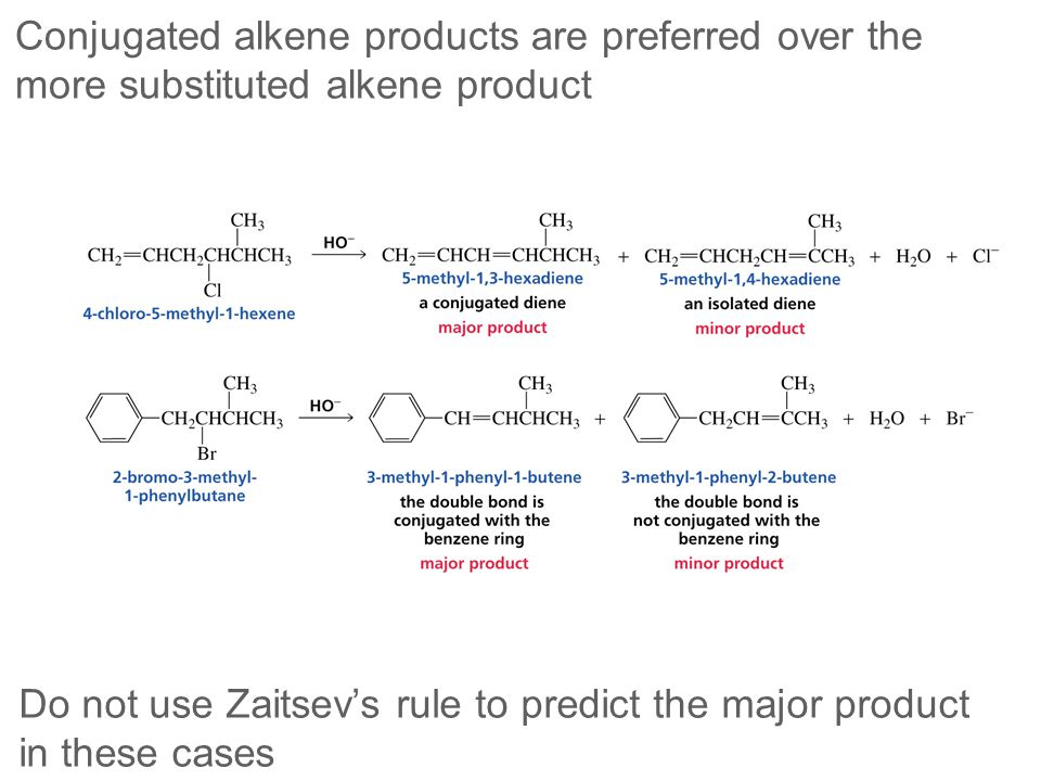 Conjugated alkene products are preferred over the
