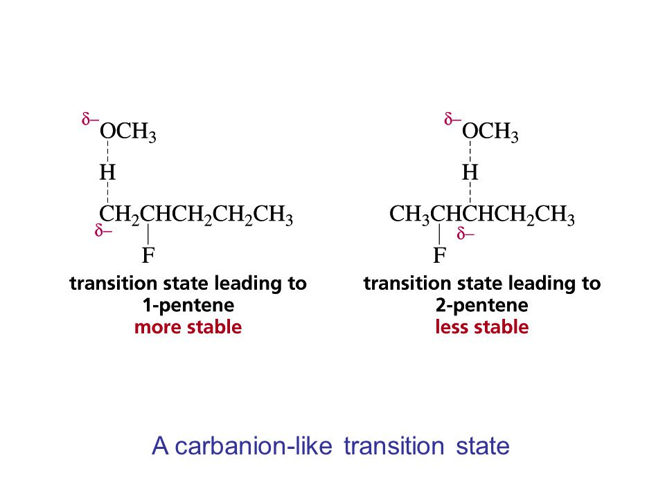 A carbanion-like transition state