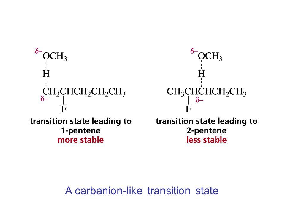 A carbanion-like transition state