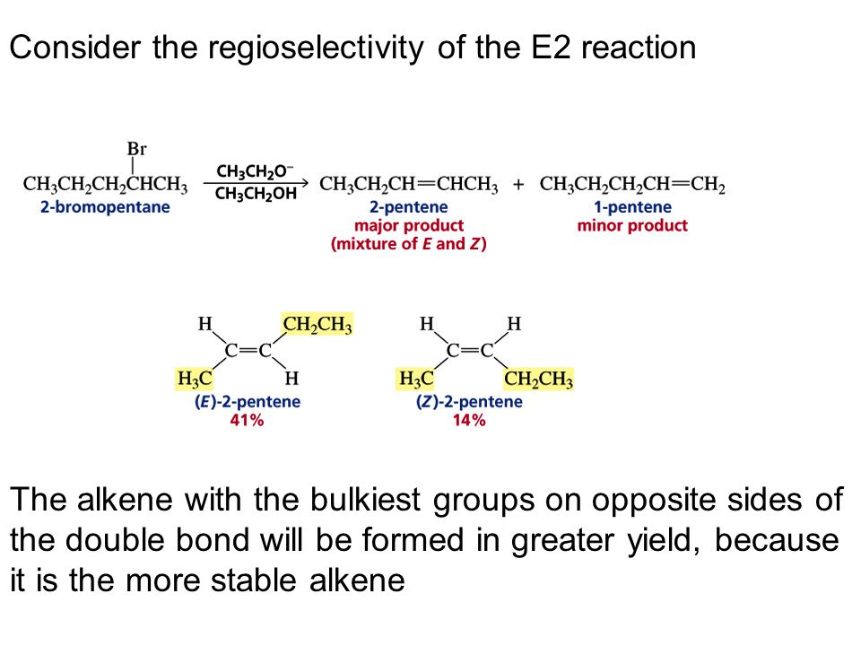 Consider the regioselectivity of the E2 reaction