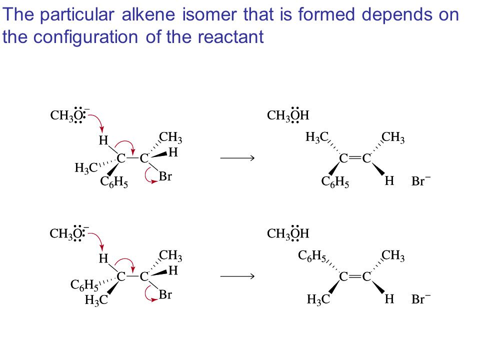The particular alkene isomer that is formed depends on