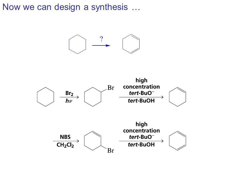 Now we can design a synthesis …