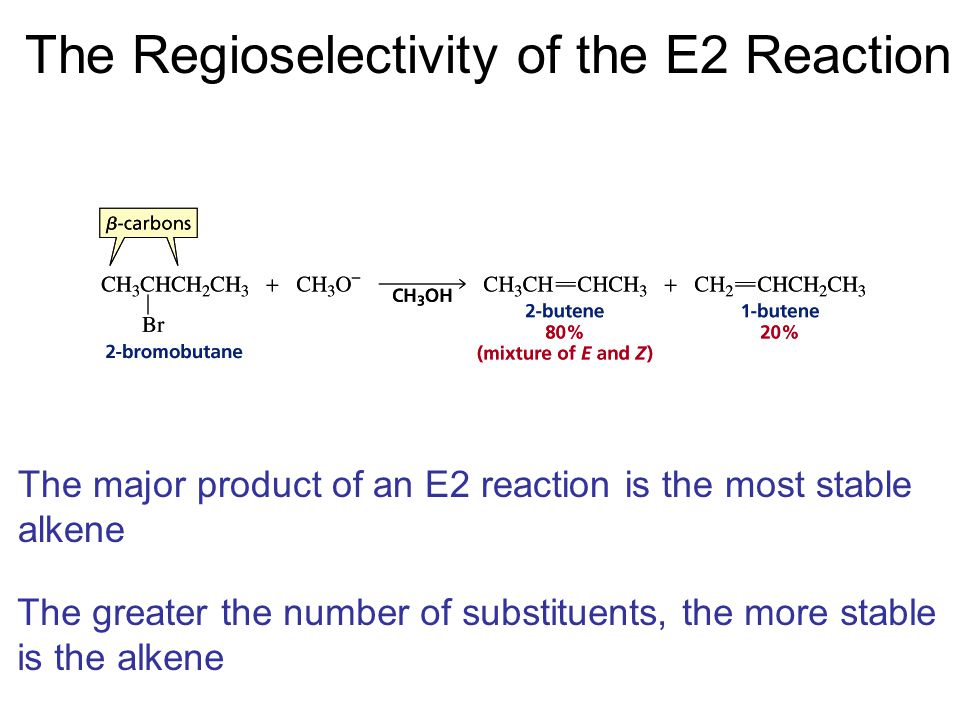 The Regioselectivity of the E2 Reaction