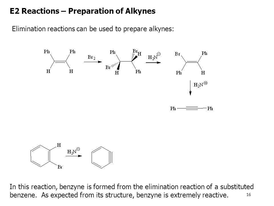 E2 Reactions – Preparation of Alkynes