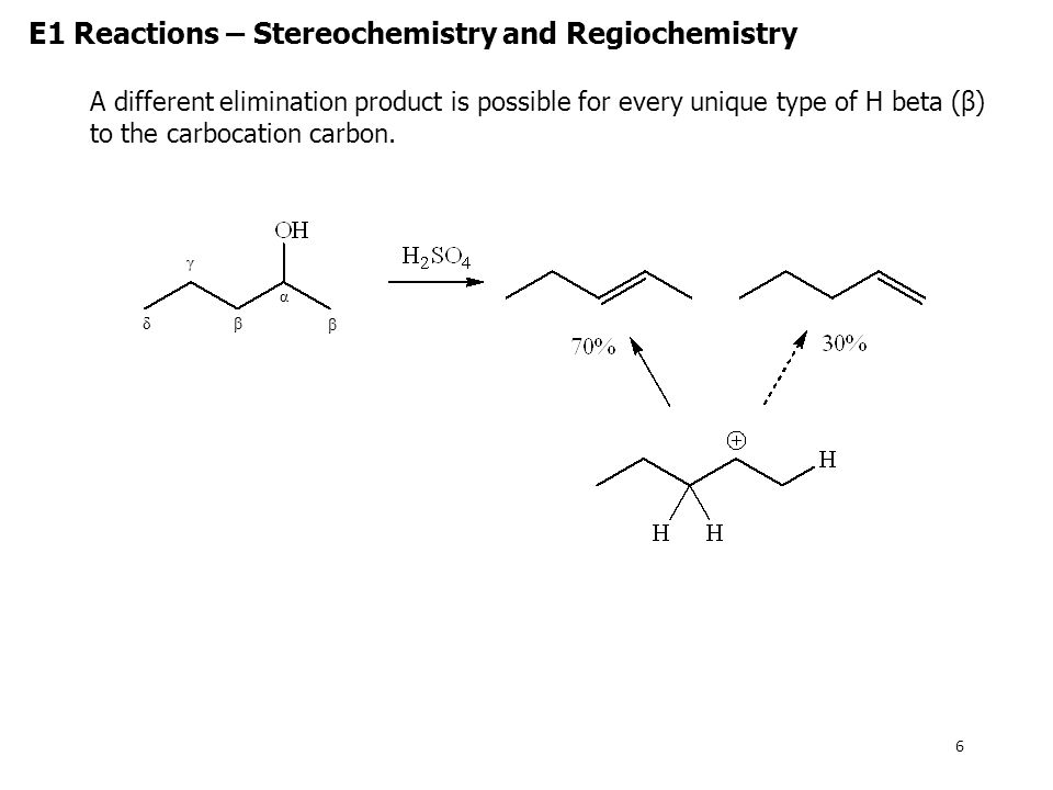 E1 Reactions – Stereochemistry and Regiochemistry