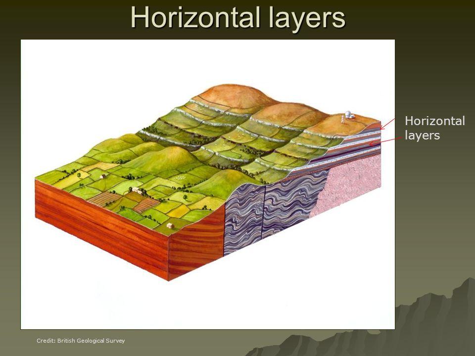 Horizontal layers Horizontal layers Credit: British Geological Survey