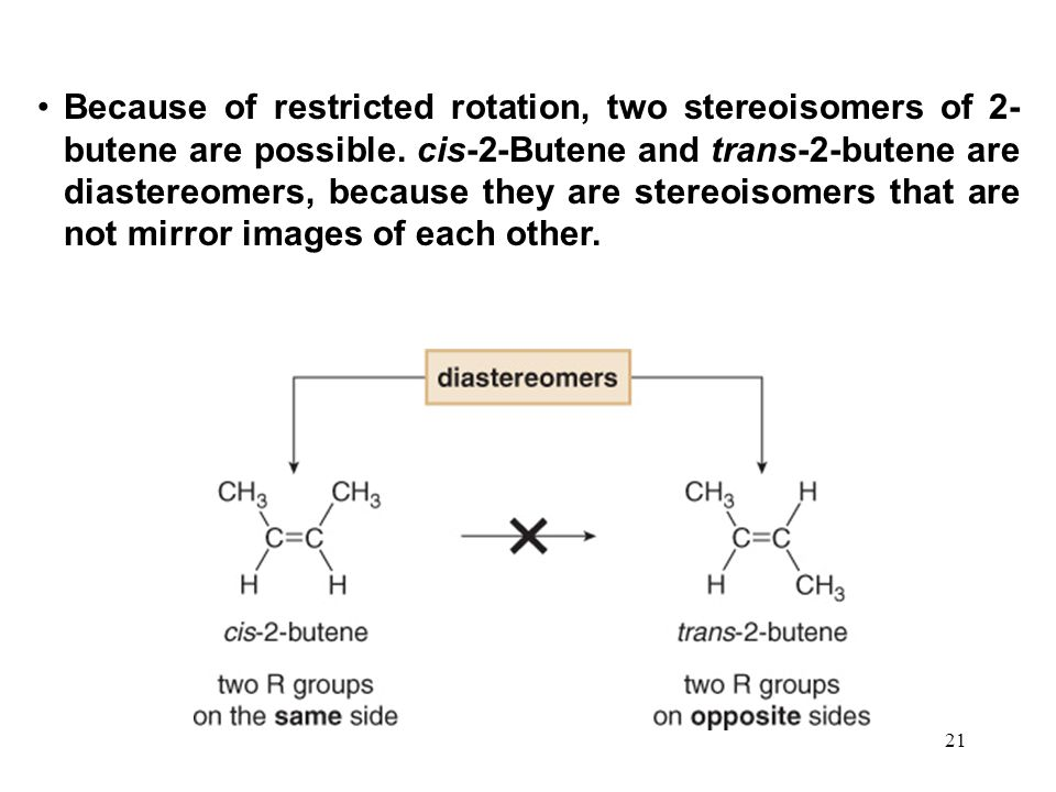 Because of restricted rotation, two stereoisomers of 2-butene are possible.