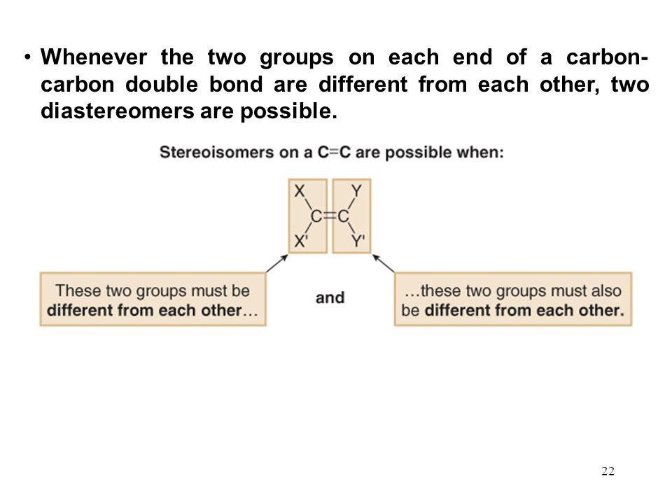 Whenever the two groups on each end of a carbon-carbon double bond are different from each other, two diastereomers are possible.