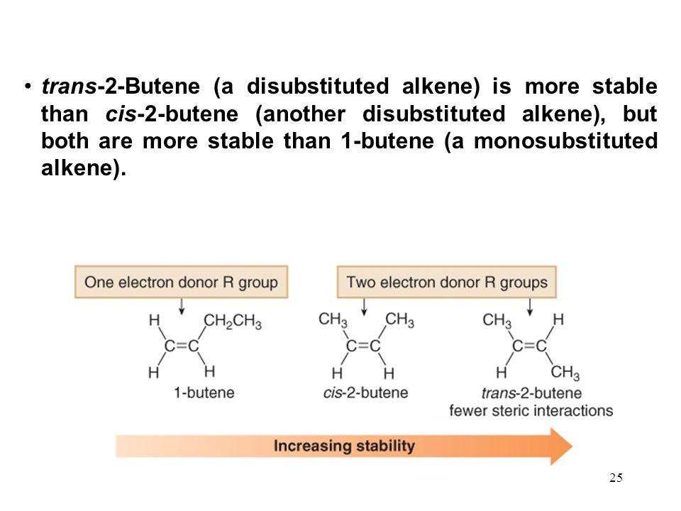trans-2-Butene (a disubstituted alkene) is more stable than cis-2-butene (another disubstituted alkene), but both are more stable than 1-butene (a monosubstituted alkene).
