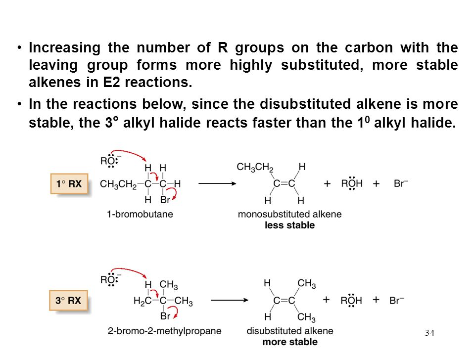 Increasing the number of R groups on the carbon with the leaving group forms more highly substituted, more stable alkenes in E2 reactions.