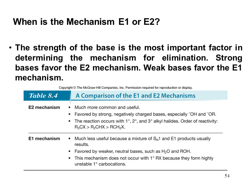When is the Mechanism E1 or E2