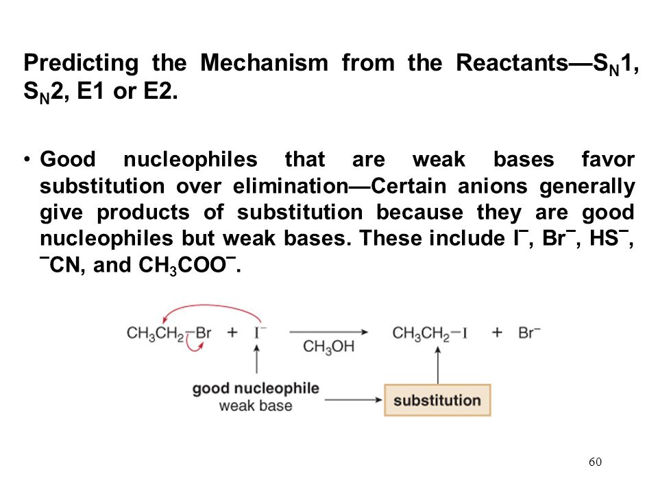 Predicting the Mechanism from the Reactants—SN1, SN2, E1 or E2.