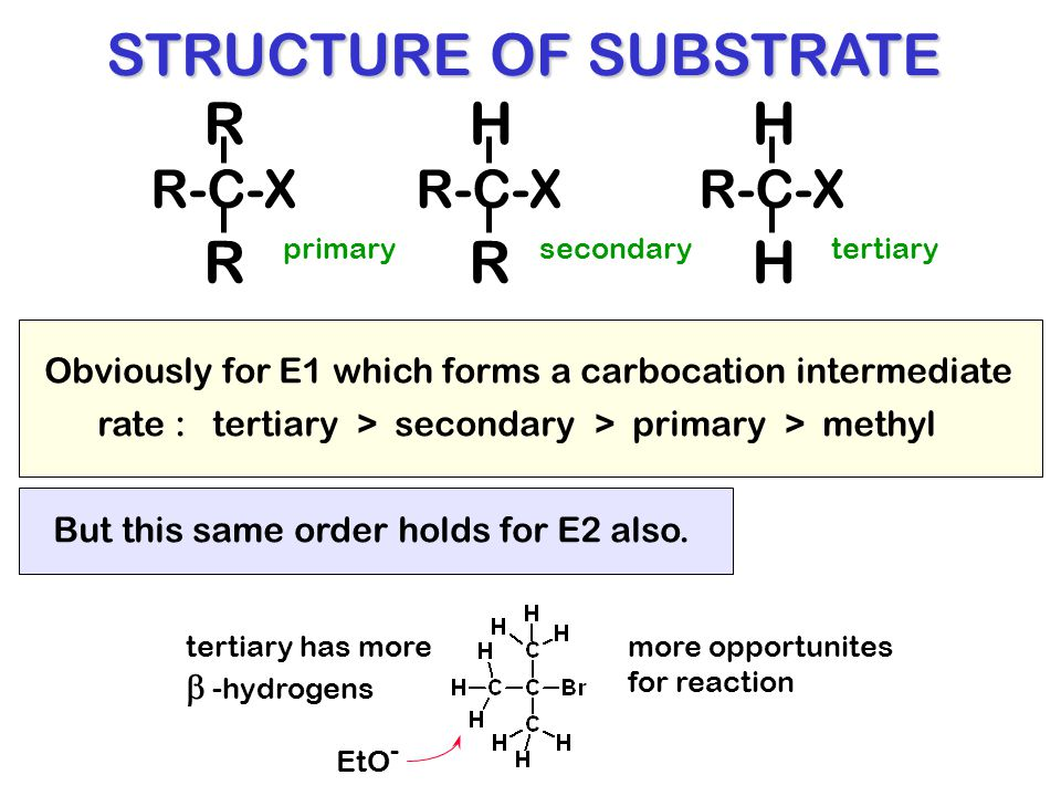 STRUCTURE OF SUBSTRATE R H H