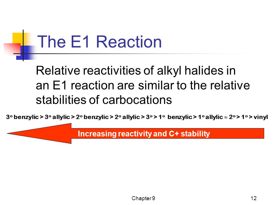 The E1 Reaction Relative reactivities of alkyl halides in an E1 reaction are similar to the relative stabilities of carbocations.