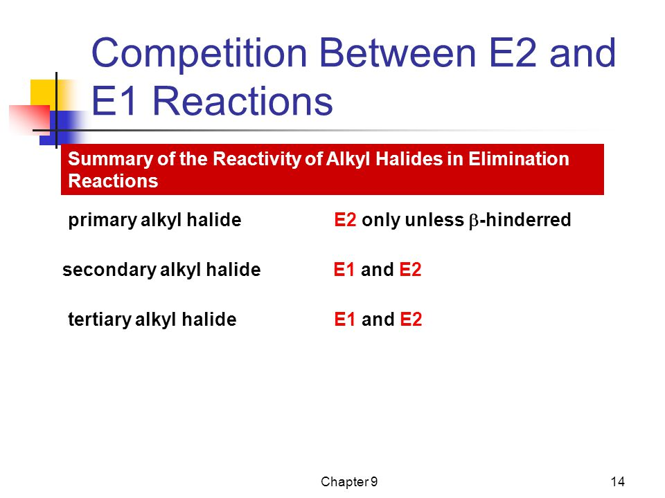 Competition Between E2 and E1 Reactions