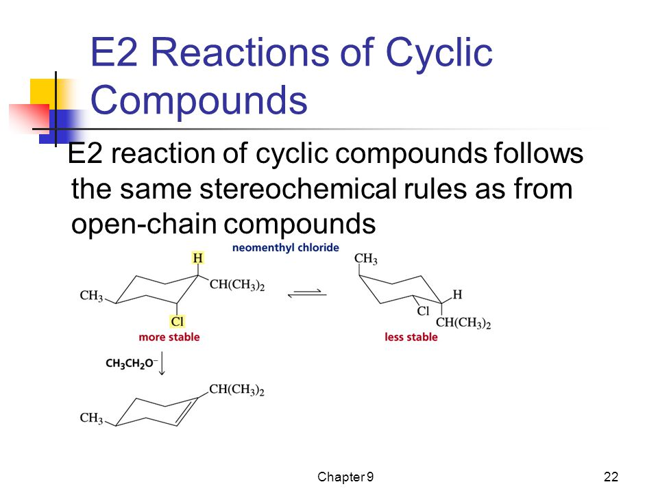 E2 Reactions of Cyclic Compounds