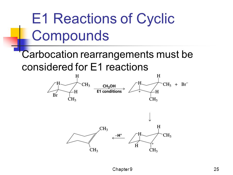 E1 Reactions of Cyclic Compounds