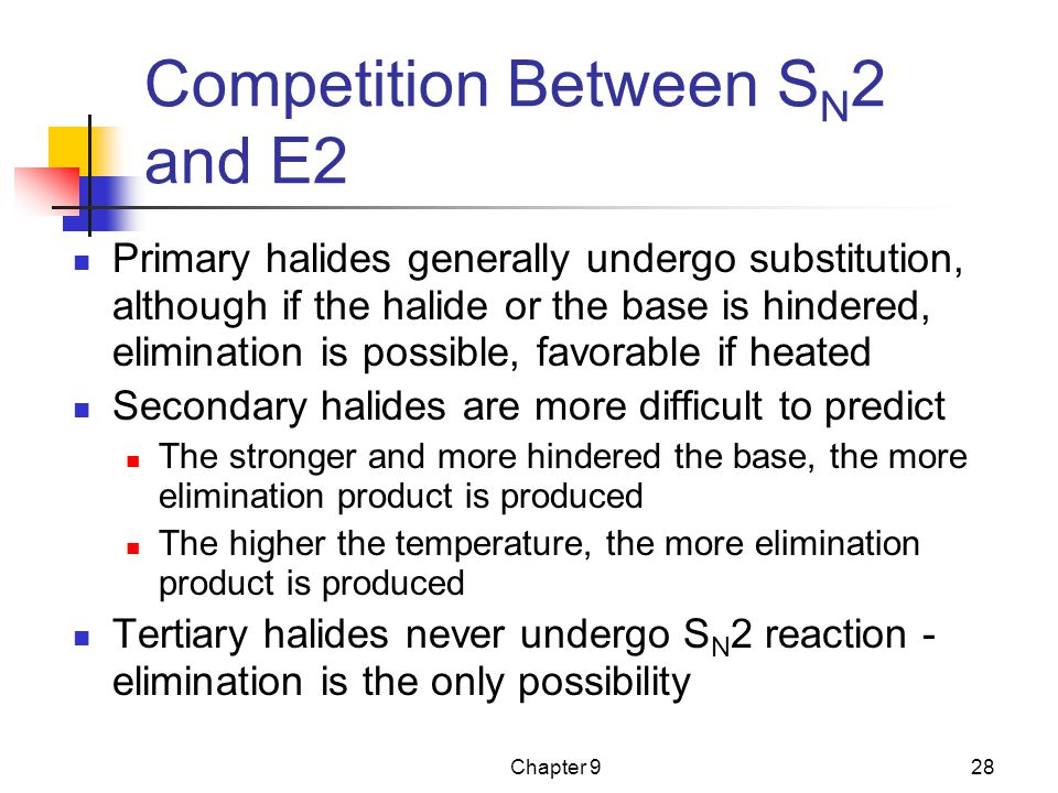 Competition Between SN2 and E2