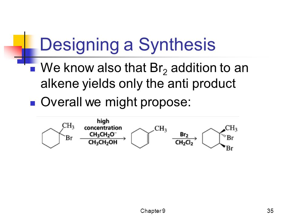 Designing a Synthesis We know also that Br2 addition to an alkene yields only the anti product. Overall we might propose: