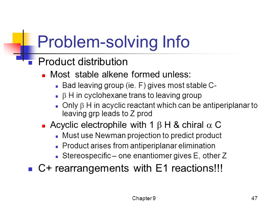 Problem-solving Info Product distribution