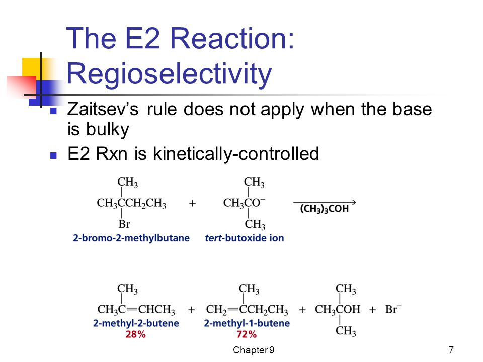 The E2 Reaction: Regioselectivity