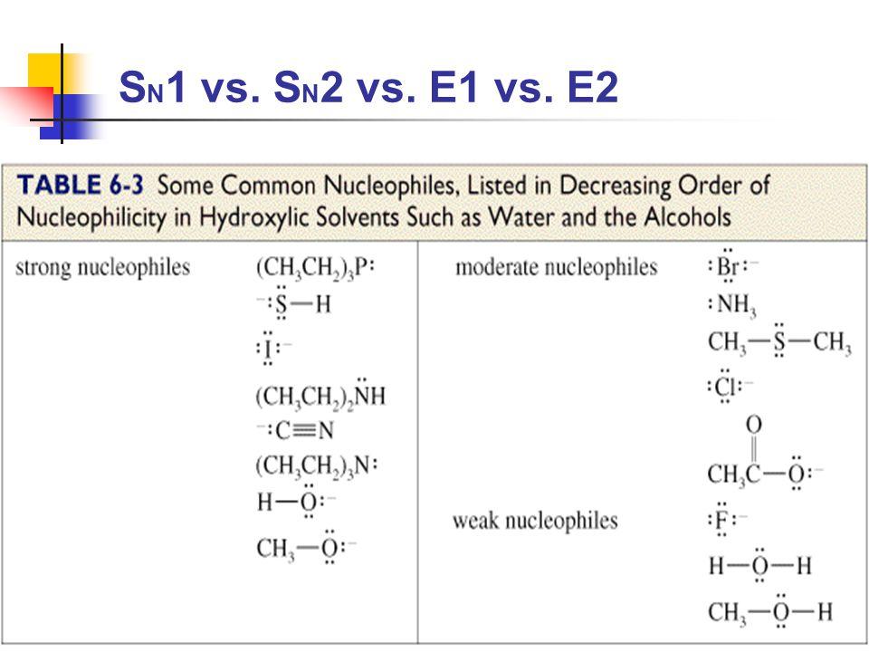 SN1 vs. SN2 vs. E1 vs. E2