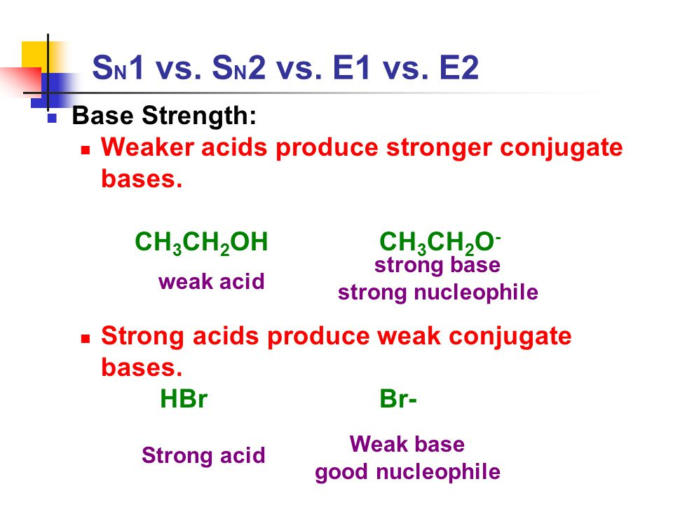 SN1 vs. SN2 vs. E1 vs. E2 Base Strength: