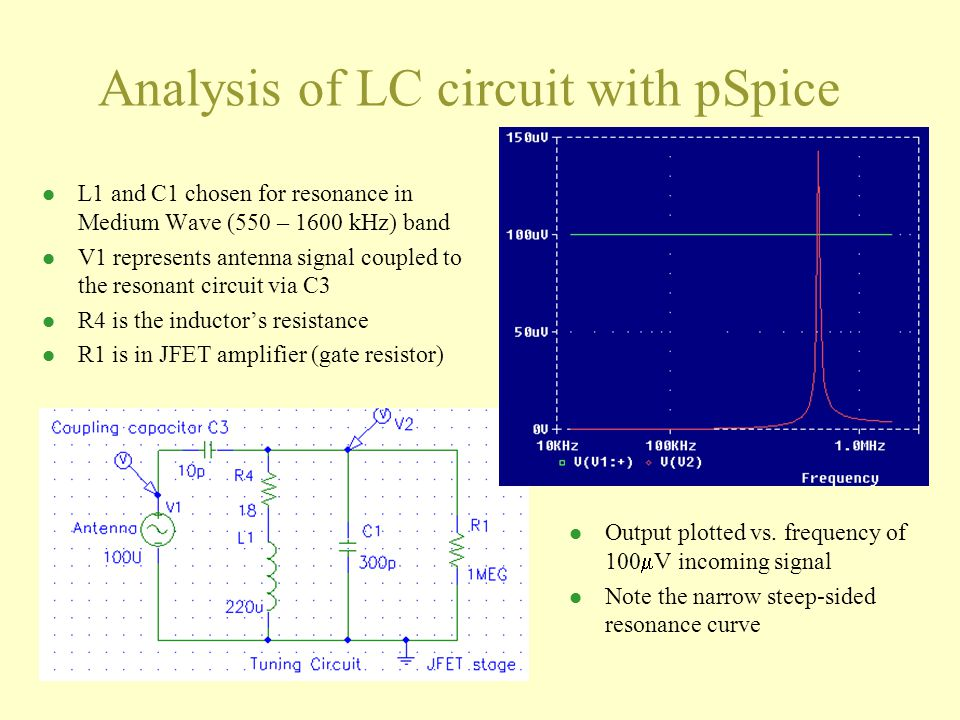 Analysis of LC circuit with pSpice