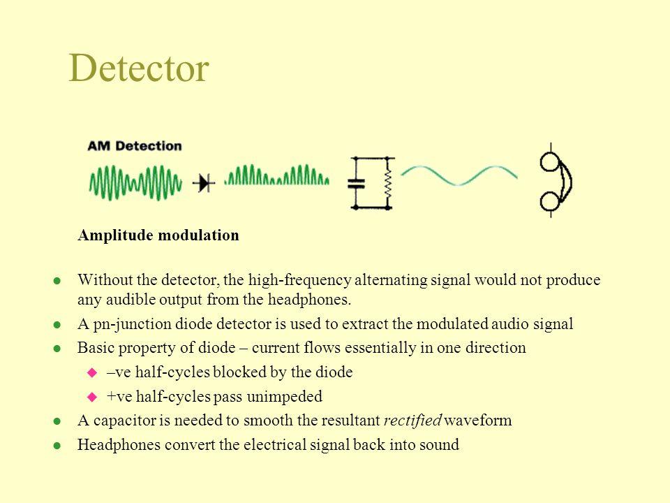 Detector Amplitude modulation