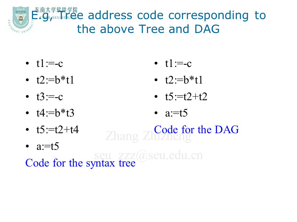 E.g, Tree address code corresponding to the above Tree and DAG
