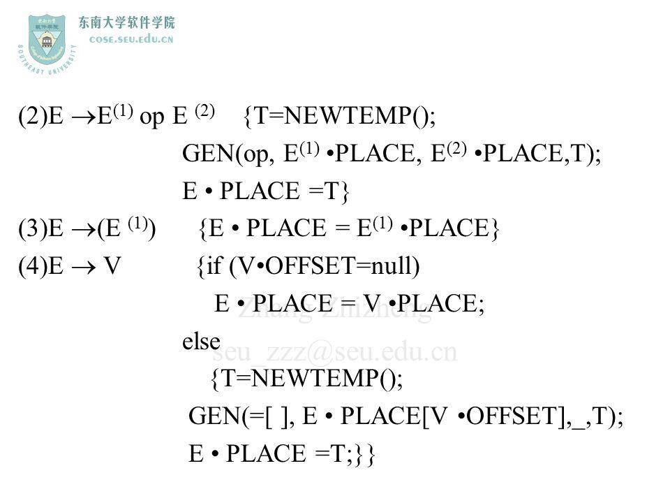 (2)E E(1) op E (2) {T=NEWTEMP();