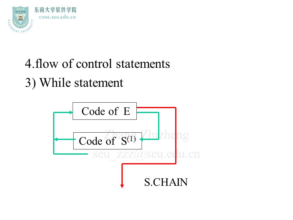 4.flow of control statements 3) While statement