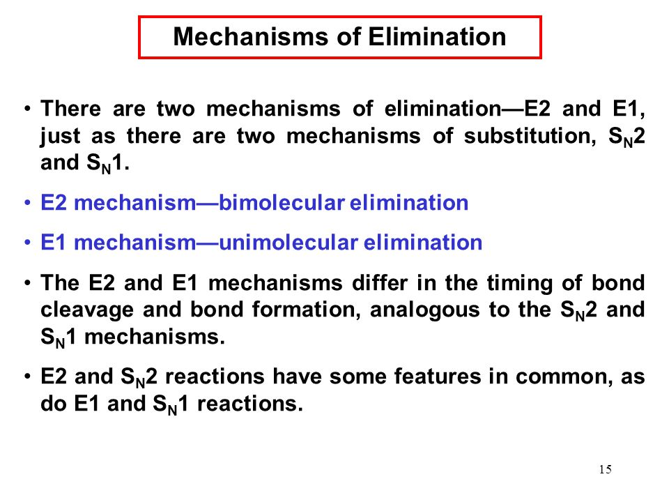 Mechanisms of Elimination