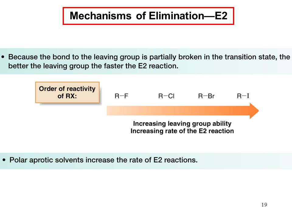Mechanisms of Elimination—E2