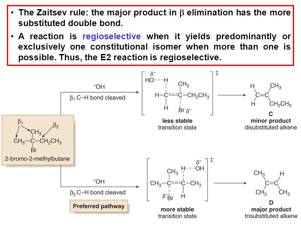 The Zaitsev rule: the major product in  elimination has the more substituted double bond.