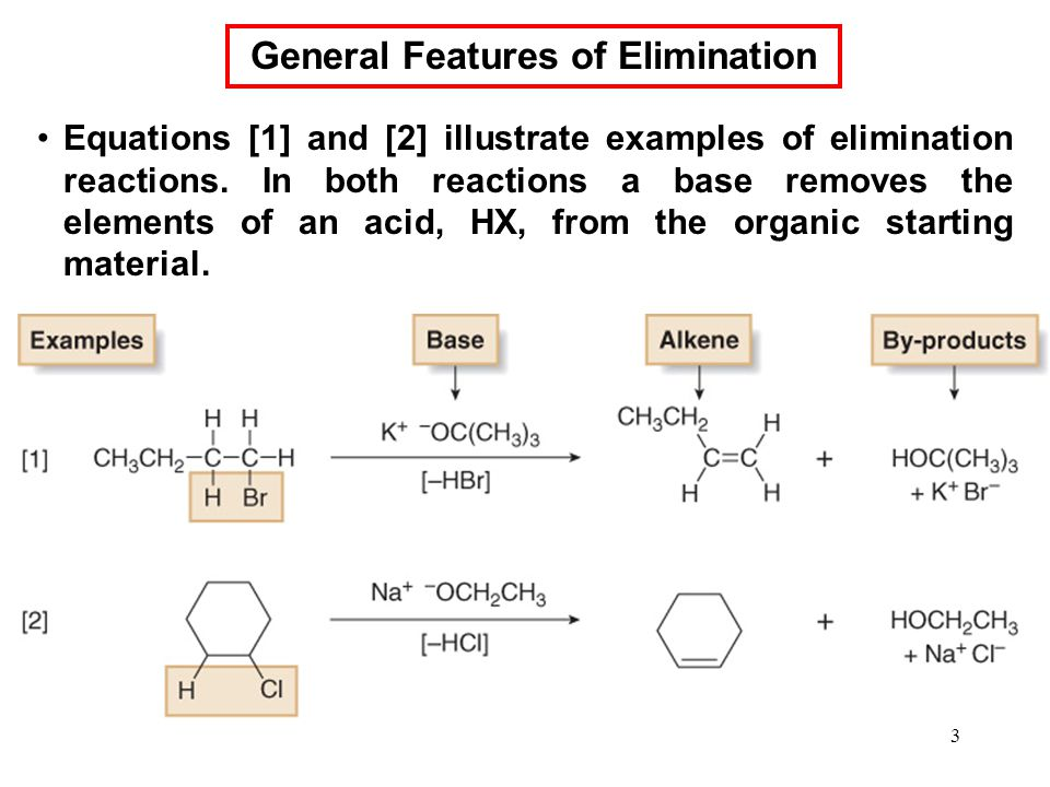 General Features of Elimination