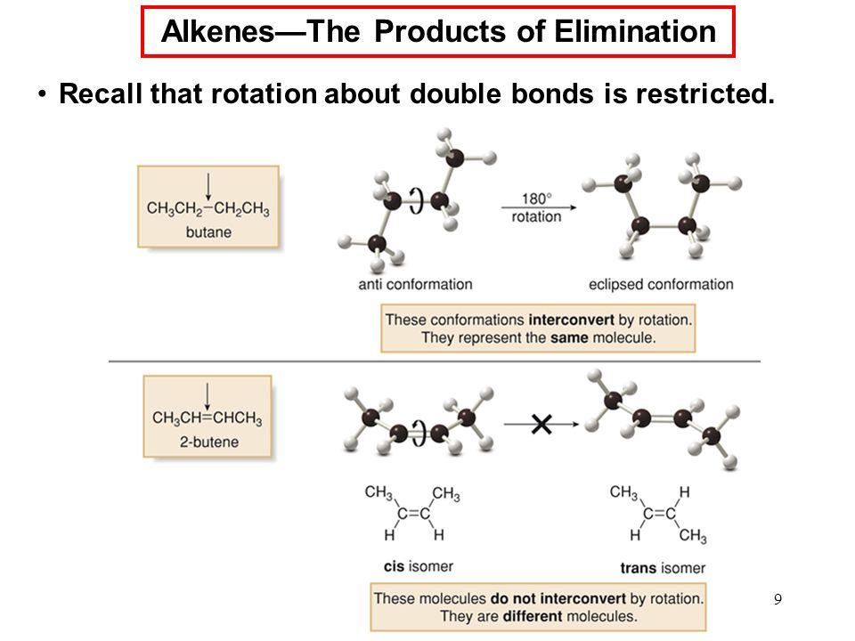 Alkenes—The Products of Elimination