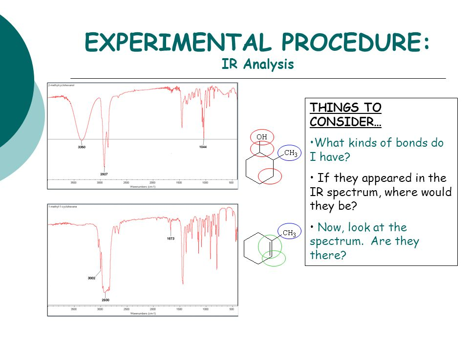 EXPERIMENTAL PROCEDURE: IR Analysis