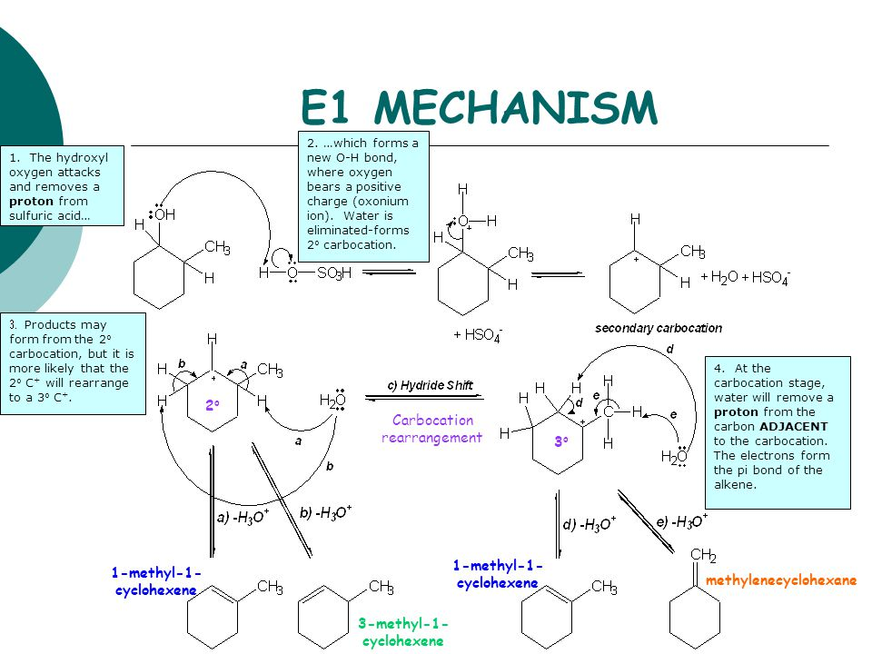 E1 MECHANISM 2o Carbocation rearrangement 3o 1-methyl-1-cyclohexene
